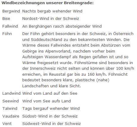 Windbezeichnungen